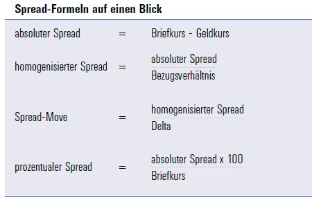 wissen f r fortgeschrittene deutsche bank x markets. Black Bedroom Furniture Sets. Home Design Ideas