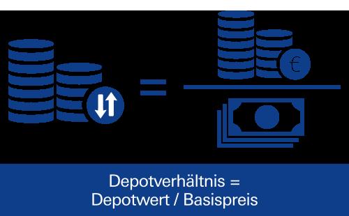 Depotschutz | Deutsche Bank - X-markets - Hebelprodukte, Zertifikate ...
